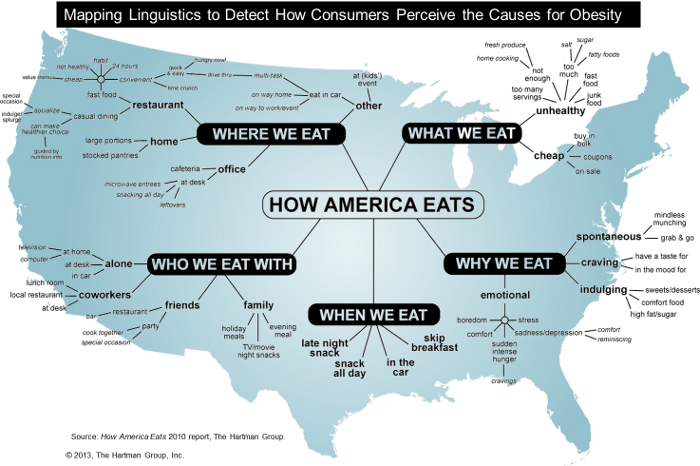 How America Eats Language Map