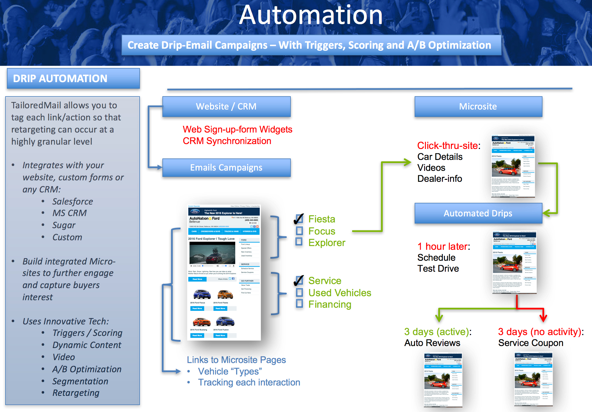 Automation Example